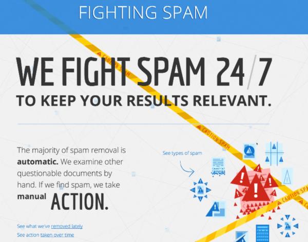 spam fighting