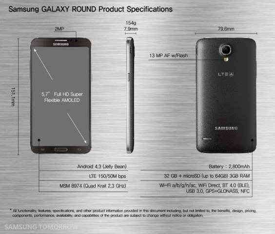 samsung-galaxy-round-specifications