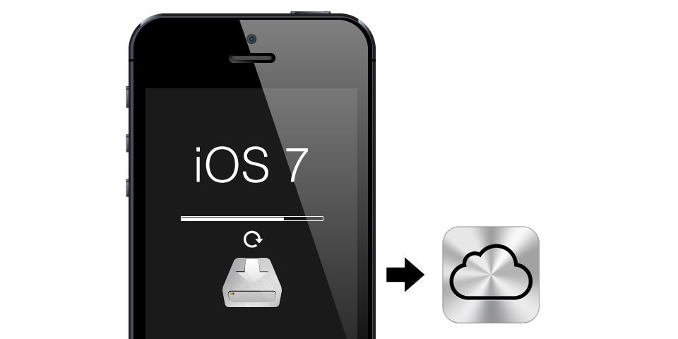 back-up-iphone-using-icloud