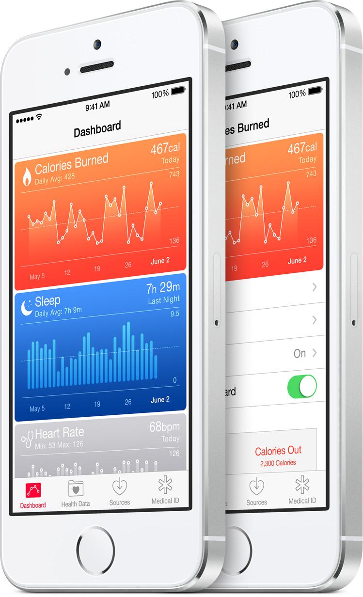 iOS 8 Big iPhone