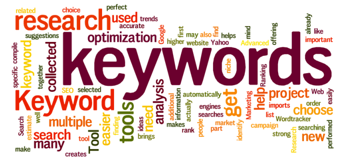 keyword-research-words