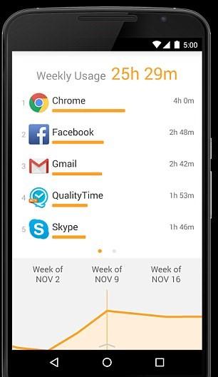 app usage