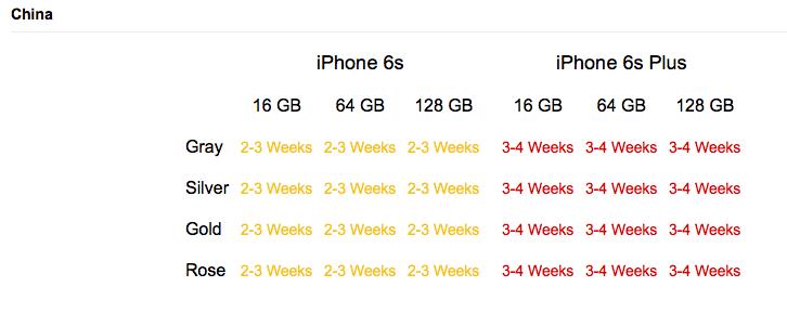 iphone pre orders