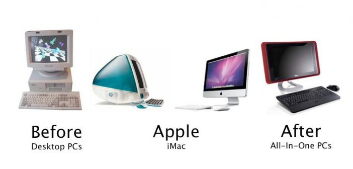 Market Trends & Analysis: Apple and the Tech Industry