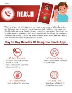 Benefits of using Reach App