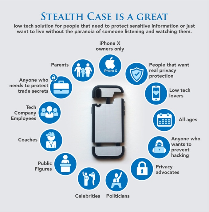 Stealth Case