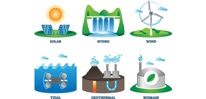Popular Renewable Energy Sources for Aviation and Yachting